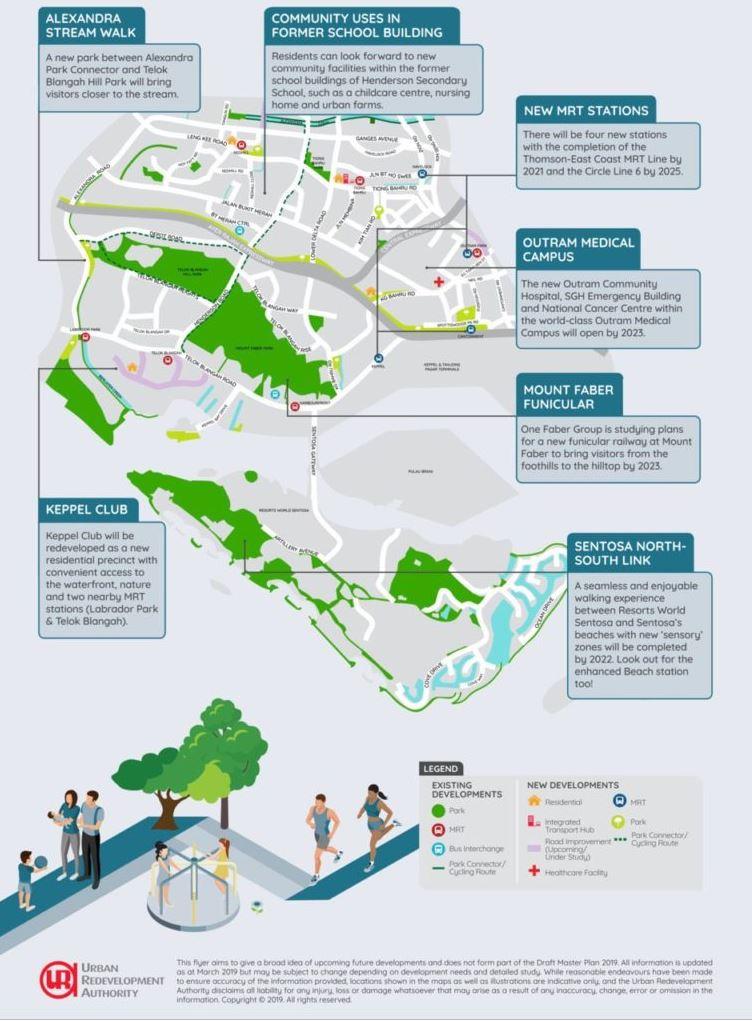 Chinatown ura master plan 2019