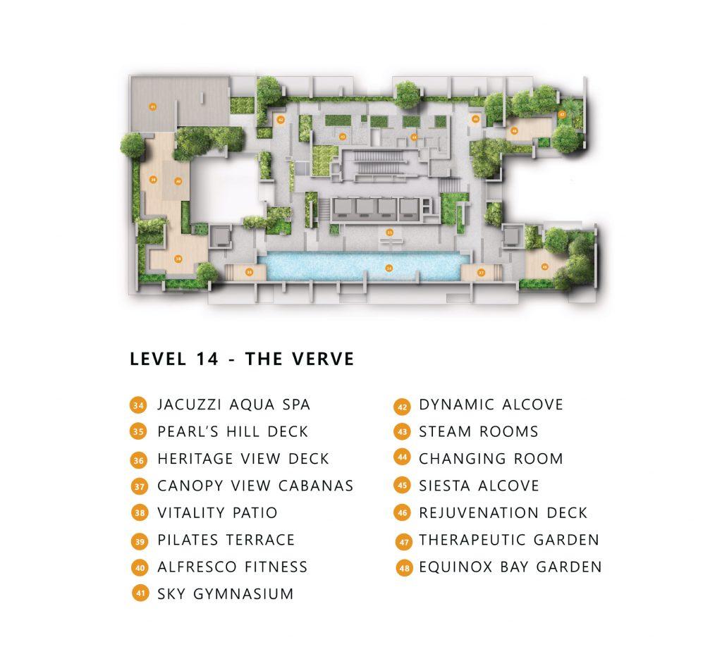 The landmark site plan level 14